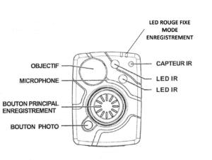 Caméra individuelle