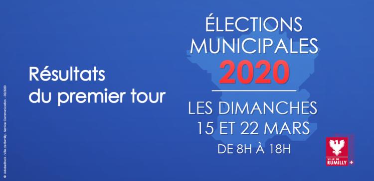 Elections municipales : résultats premier tour
