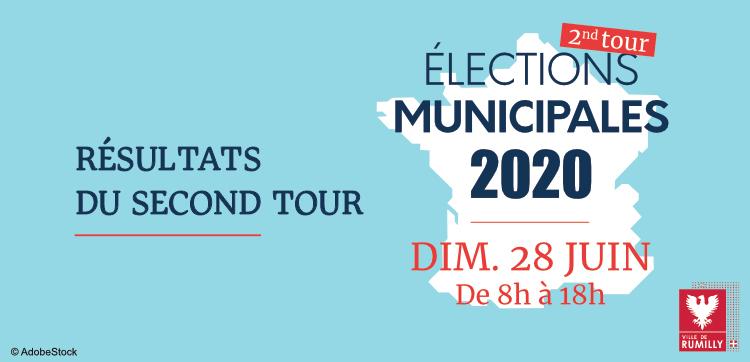 Elections municipales : résultats du second tour